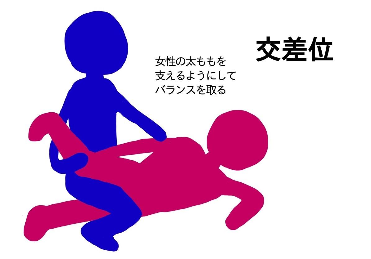 ベッツィーさんの男性向けセックステクニック記事の画像